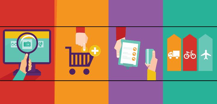 Quer melhorar seu processo de vendas? Então entenda o que são MQLs e SQLs
