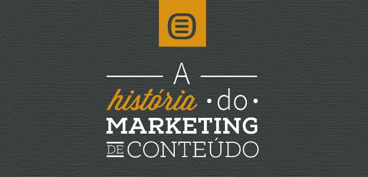 História do Marketing de Conteúdo