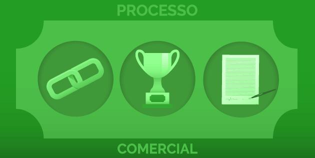 processo comercial