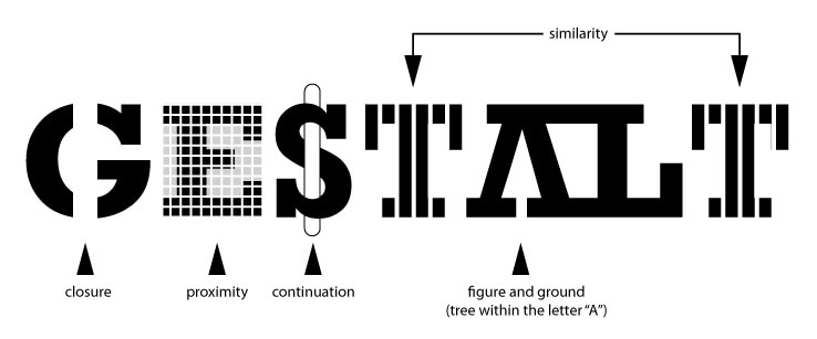 glossário de design gráfico