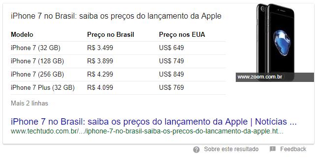 Featured Snippet de tabela com preços do iPhone 7