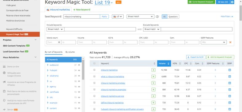 Keyword Magic Tool do SEMrush com lista para inbound marketing