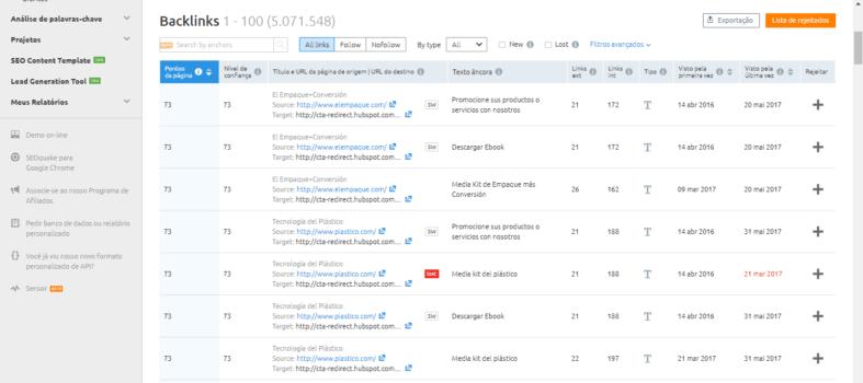Relatório de backlinks completo para o domínio hubspot.com