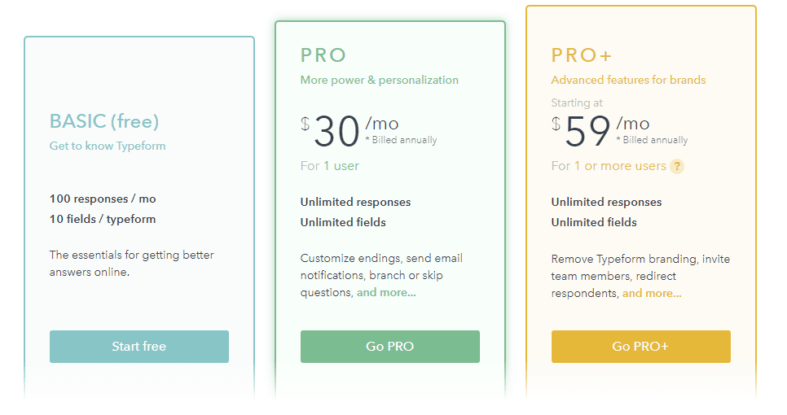 preços typeform