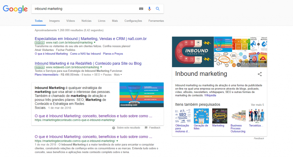 Resultados do Google - Inbound Marketing