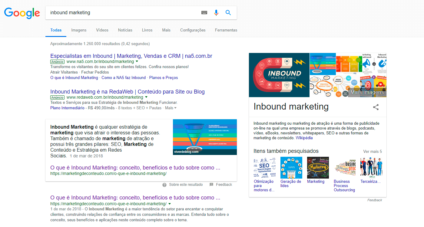 Resultados do Google - Inbound Marketing