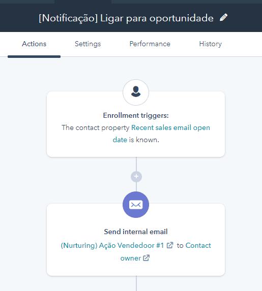 Exemplo Workflow