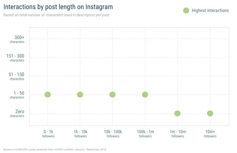 estratégias no instagram: legendas