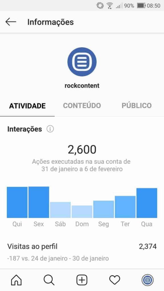 Relatório Instagram Atividade