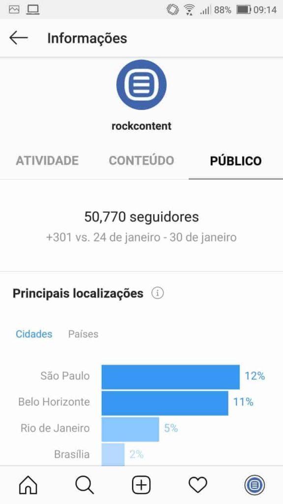 Relatório Instagram Público