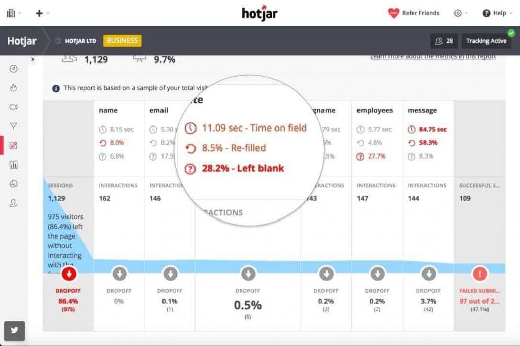análise de formulário do hotjar