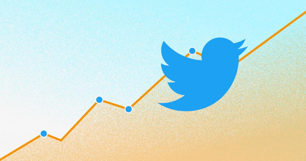 Twitter Analytics: um guia sobre a ferramenta de análise do microblog