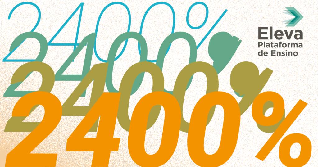 Como o Eleva atingiu 2400% de ROI em sua estratégia de marketing digital