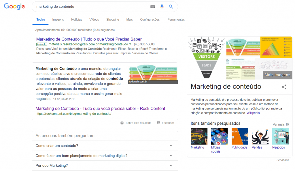 Feature snippet na SERP