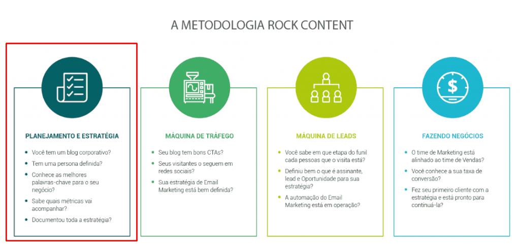 metodologia da Rock Content