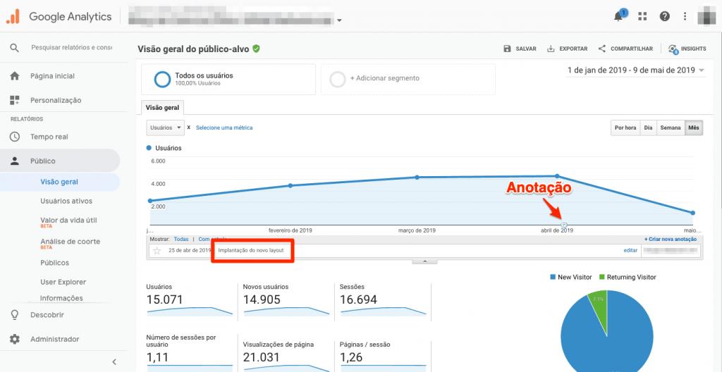 seo e web design mudanças no analytics