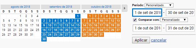 comparação mês a mês