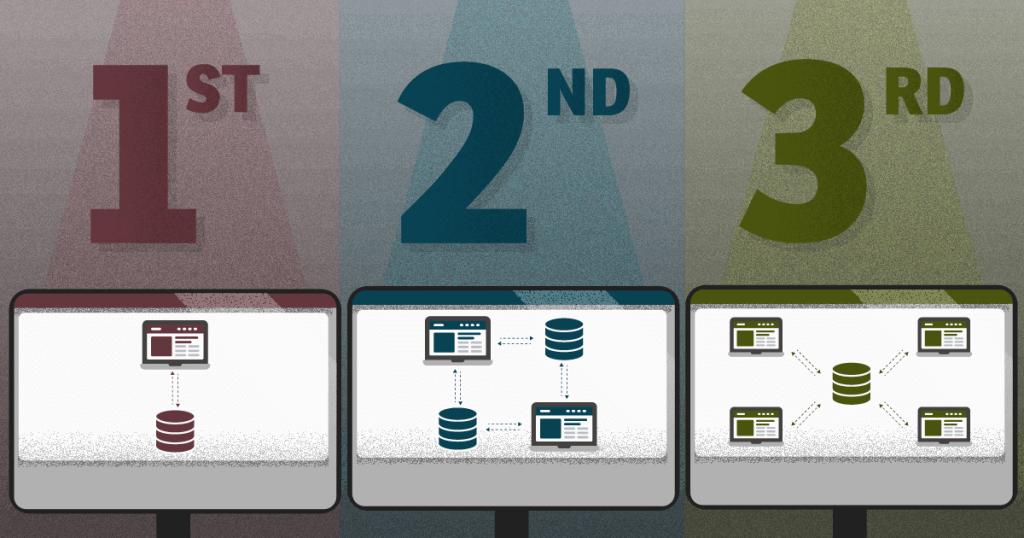 First, second e third party data: quais as vantagens da estratégia de dados