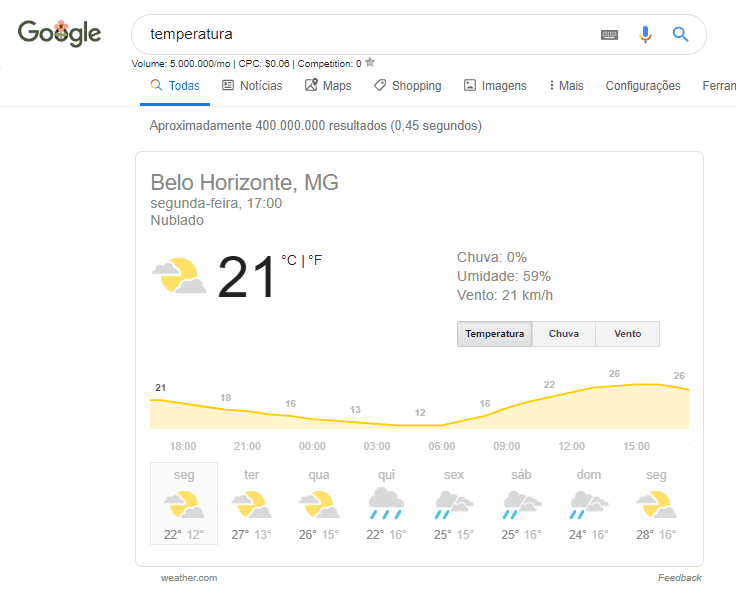 Temperatura e previsão do tempo
