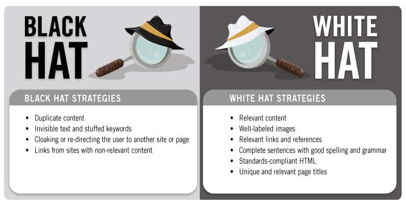 diferenças entre black hat e white hat