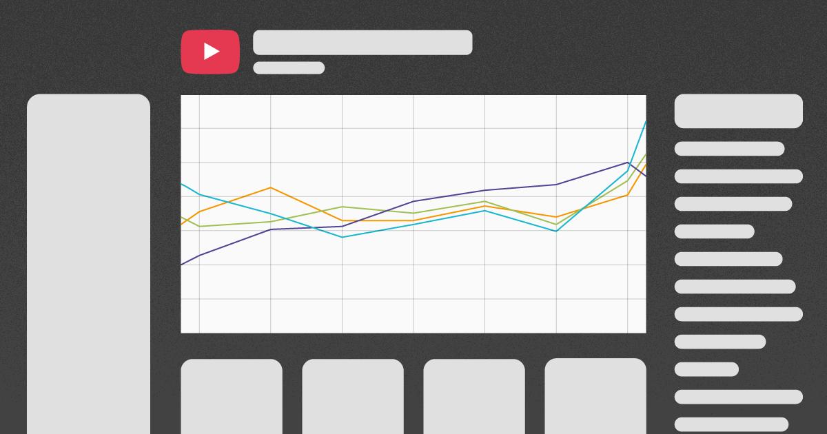 Estatísticas do Youtube