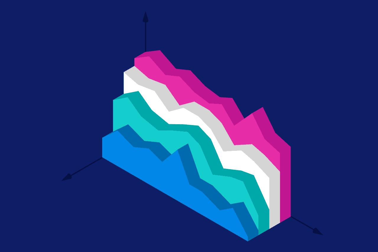 o que é cumulative flow diagram (CFD)