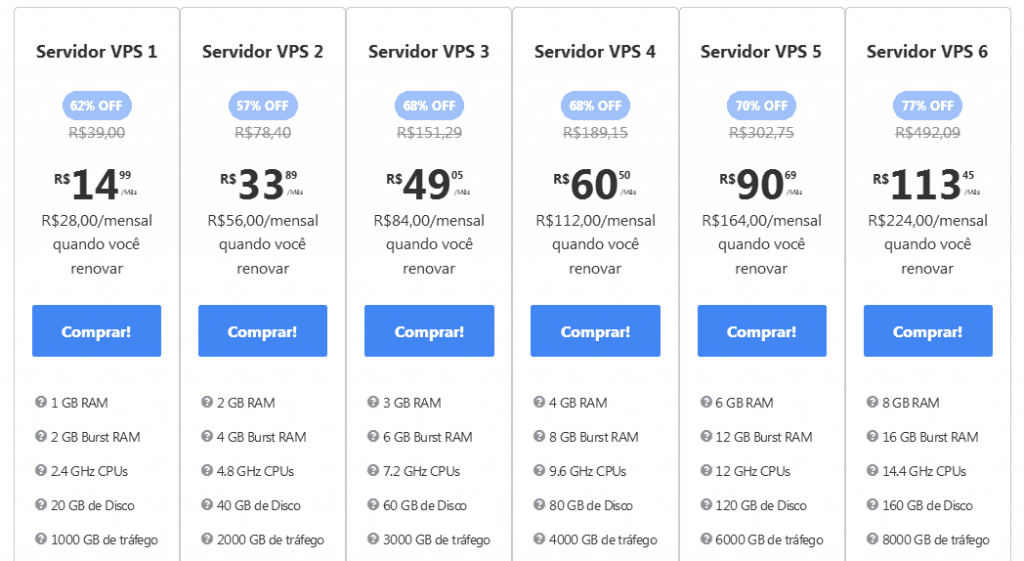 servidor VPS da WebLink