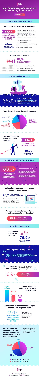 Infográfico iZoom 2018