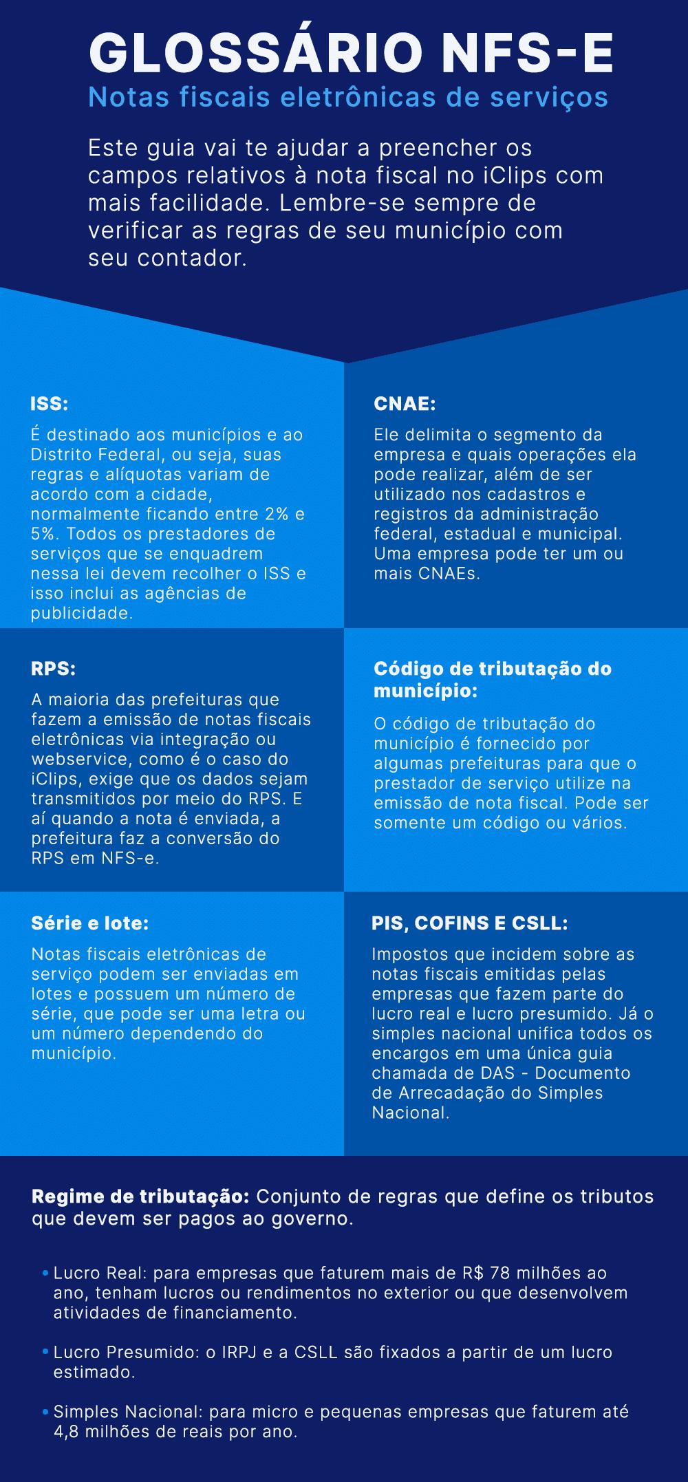 infográfico sobre termos da NFS-E
