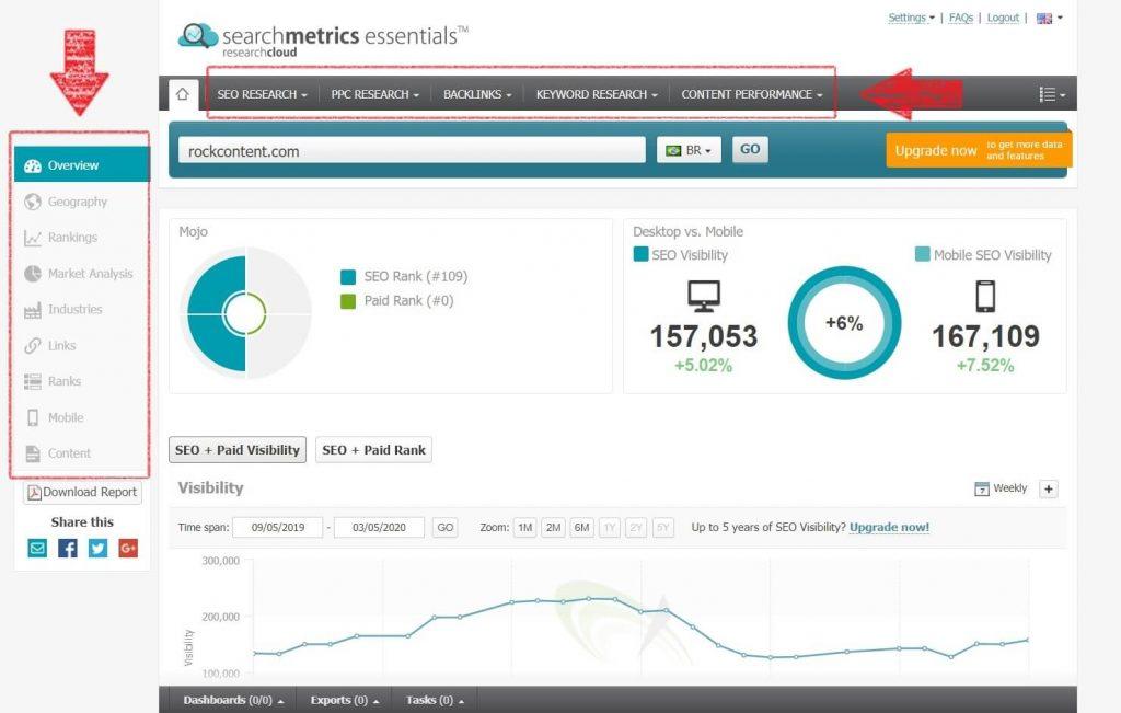 Relatório Searchmetrics