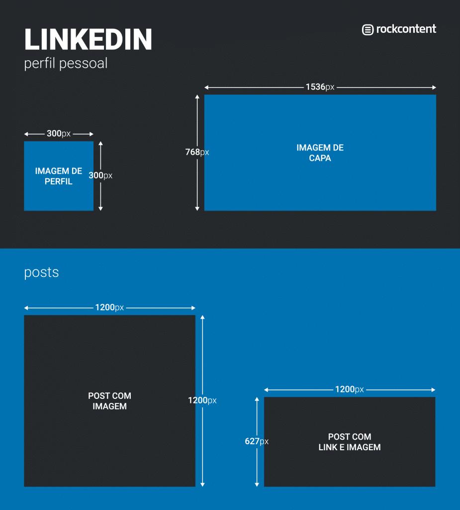 Tamanho de imagens no LinkedIn
