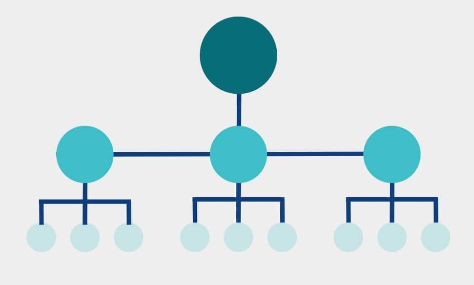 Linkagem interna