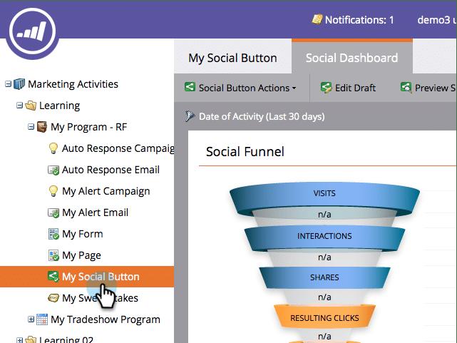 Marketo social