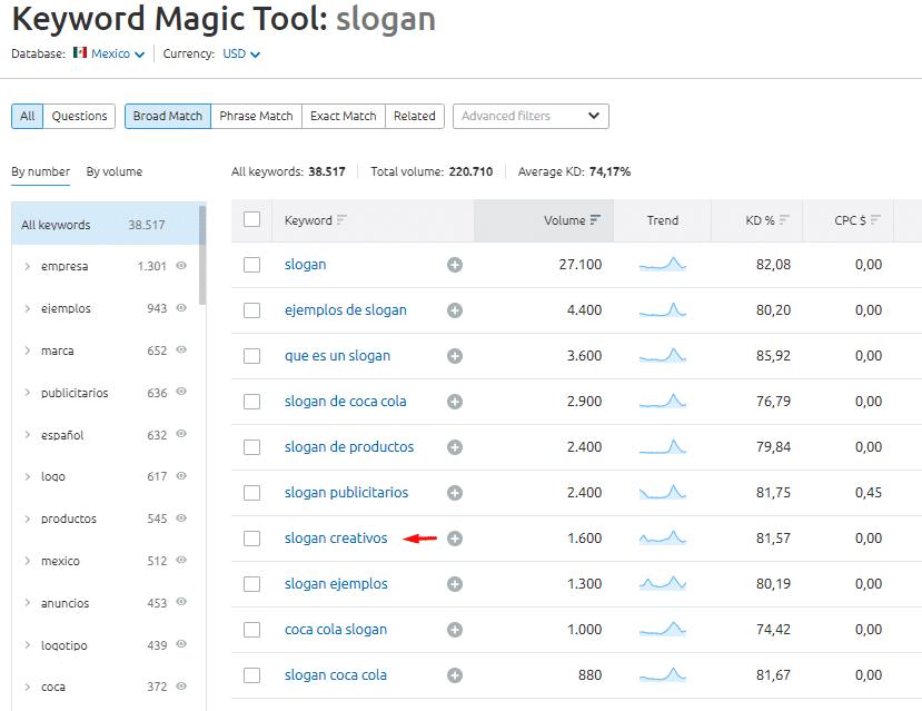 "Keyword Magic Tool para ""slogan"""