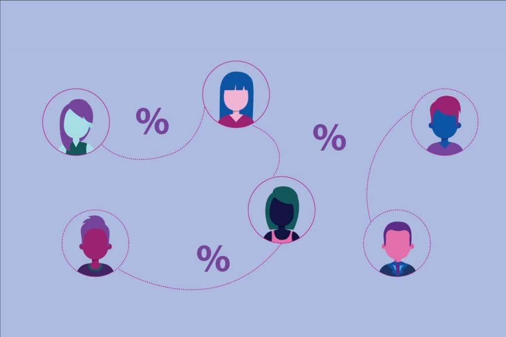 percentual por indicação de clientes