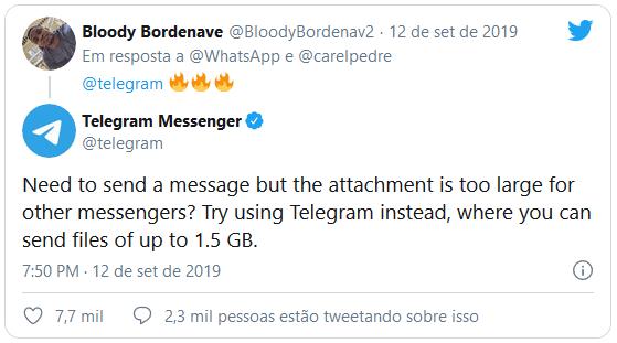 Anexos no Telegram