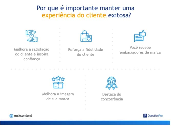 Por que melhorar a experiência do cliente