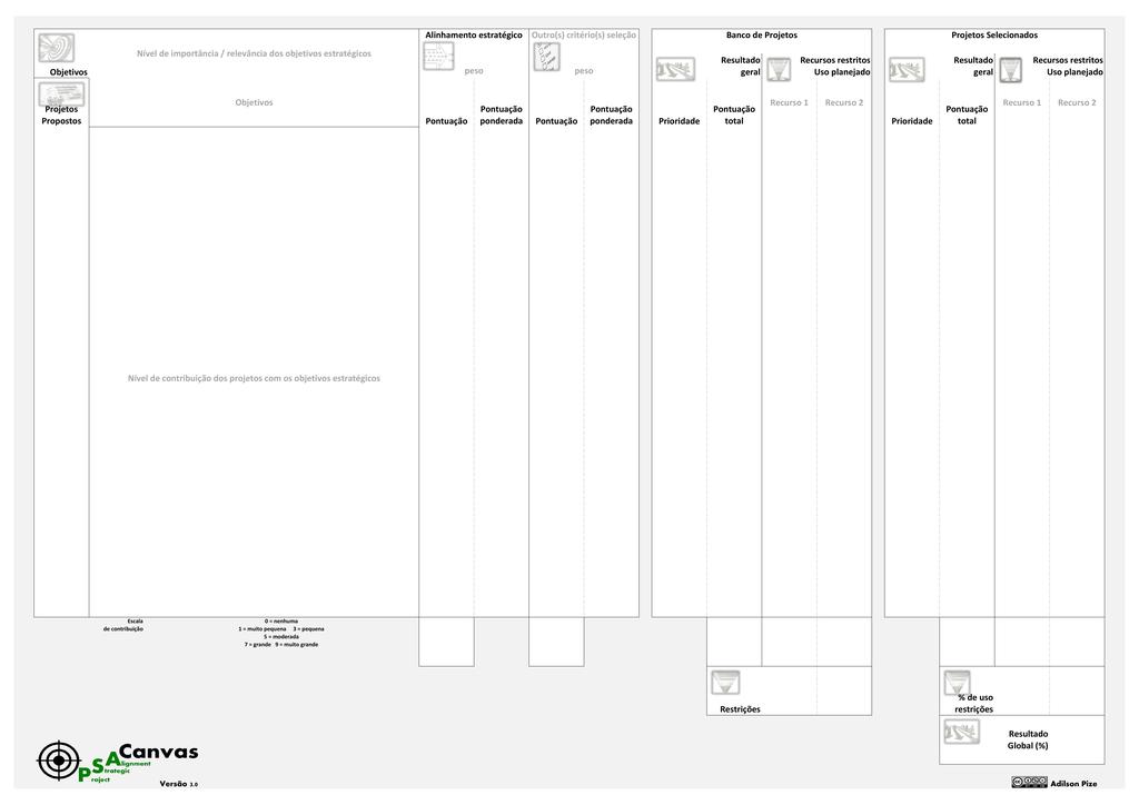 Project Strategic Alignment Canvas