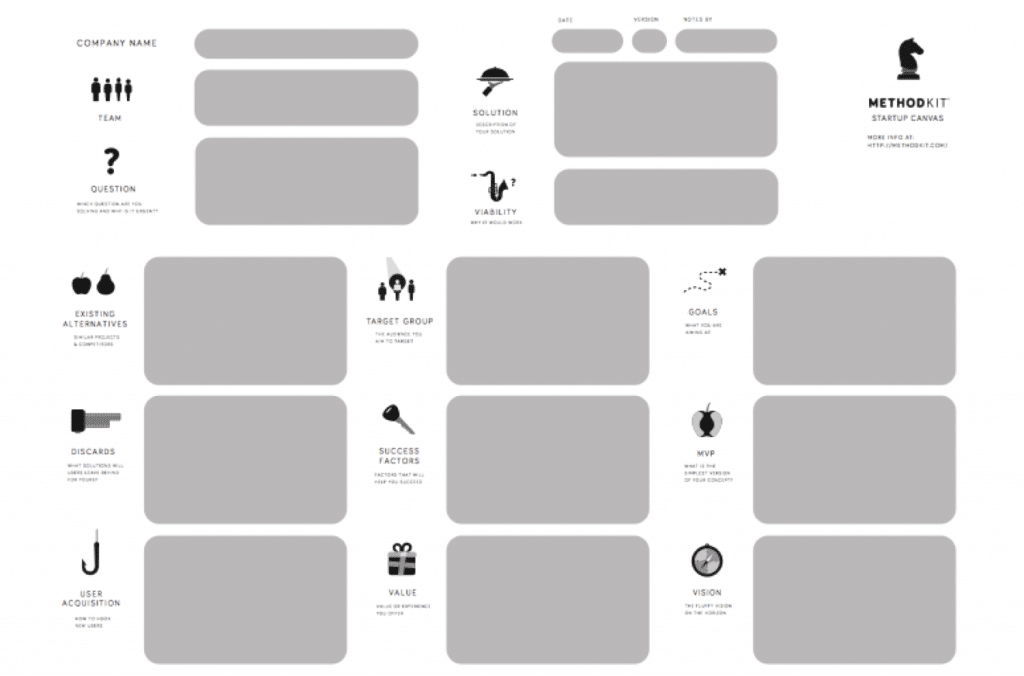 Startup Canvas