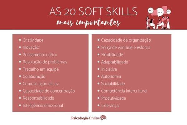 Lista das 20 principais soft skills