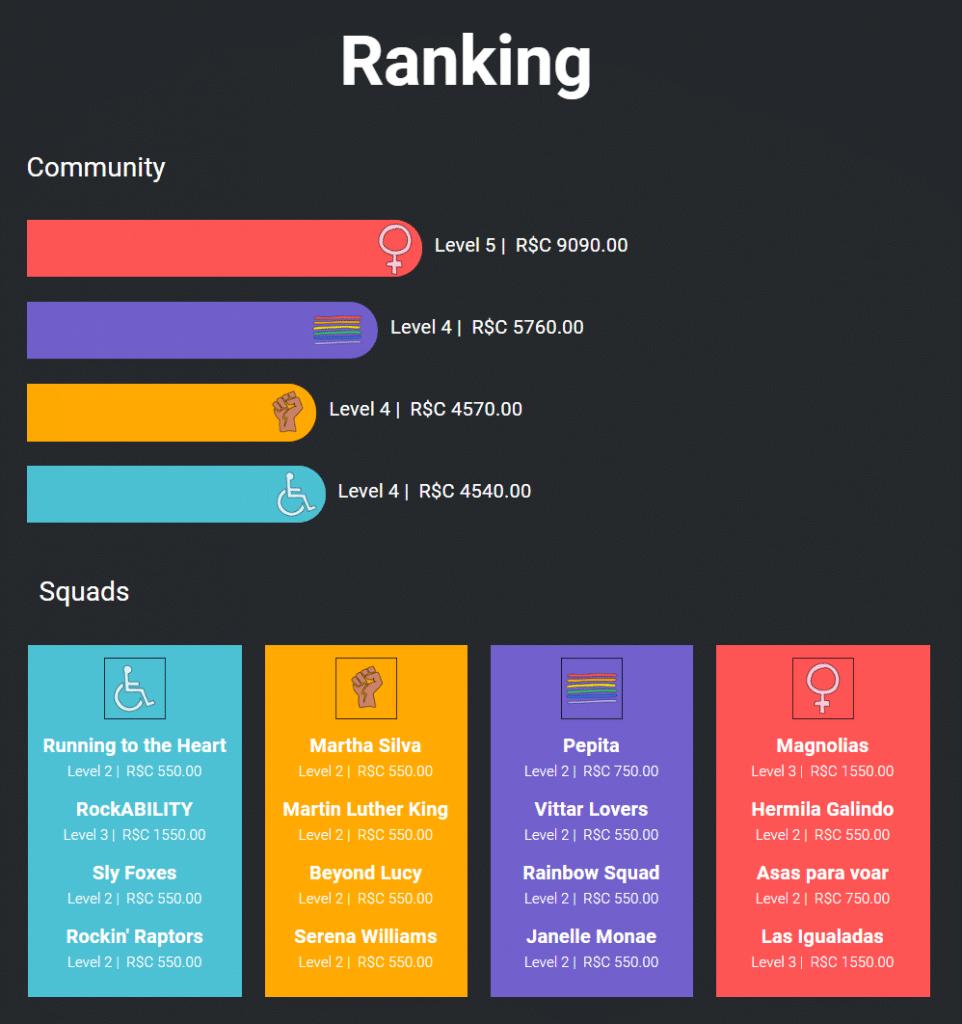 Ranking Volunteer Week