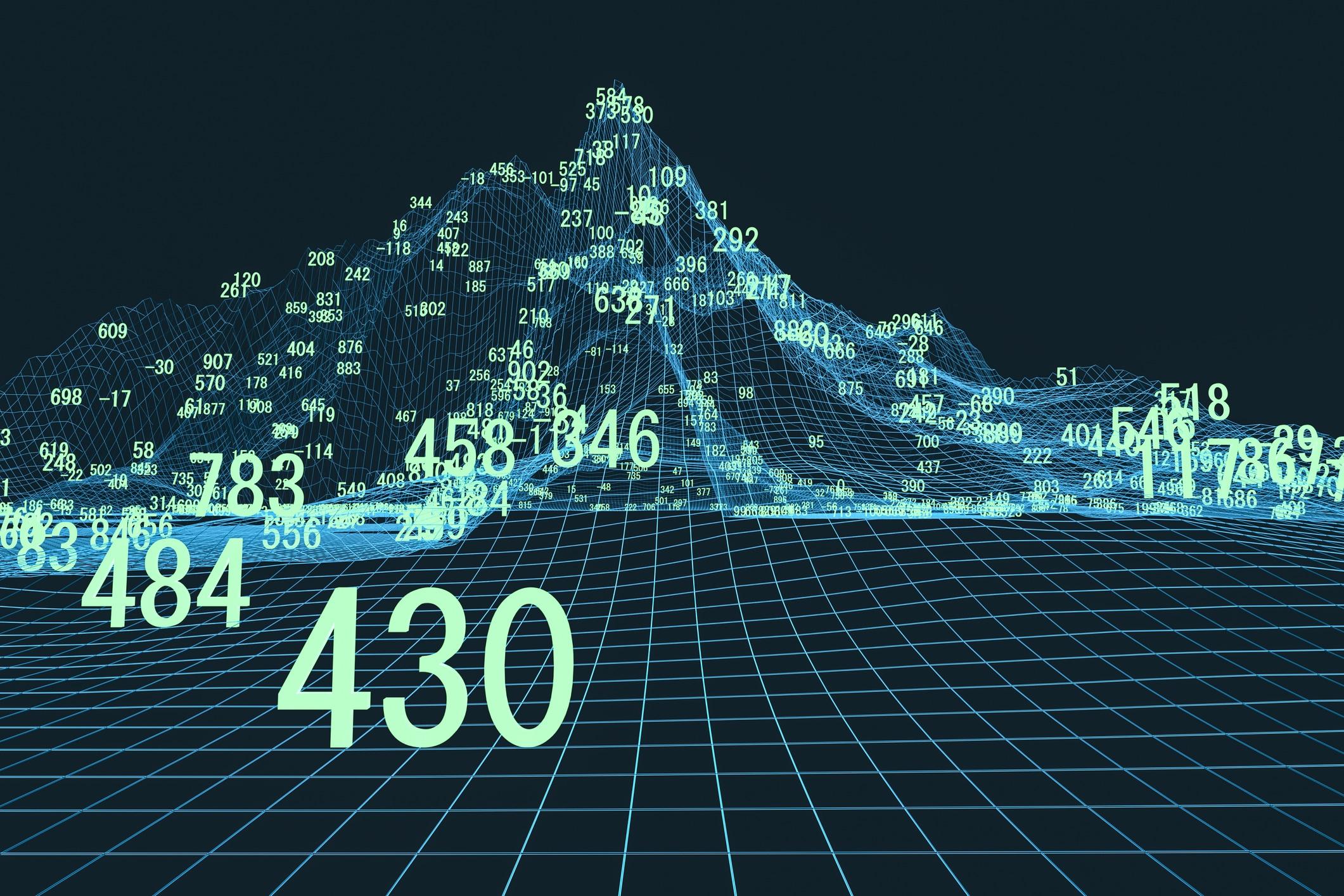 Gráfico 3D