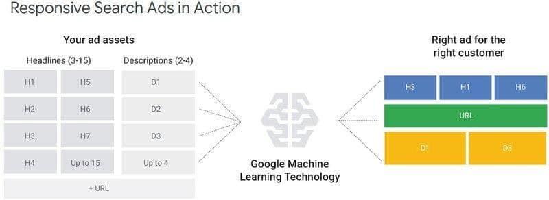 por trás da inteligência artificial