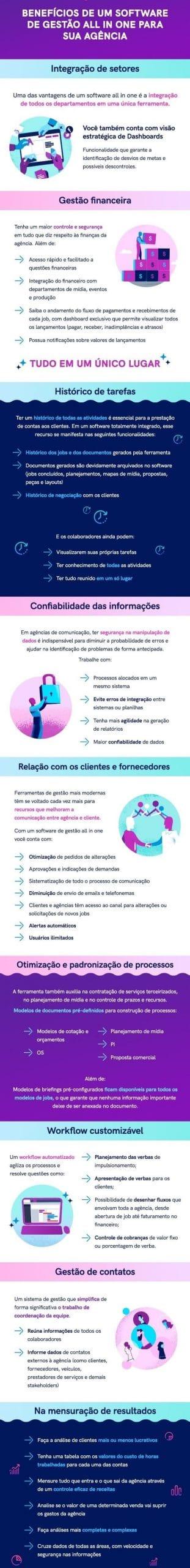 benefícios de um software de gestão para agências