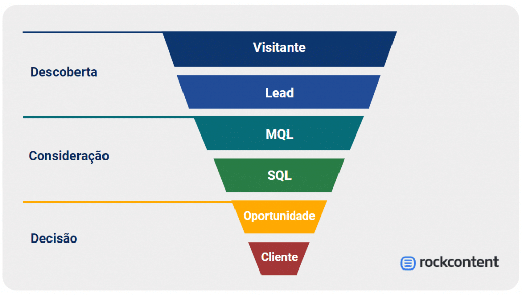 Digital Business Strategy DBS