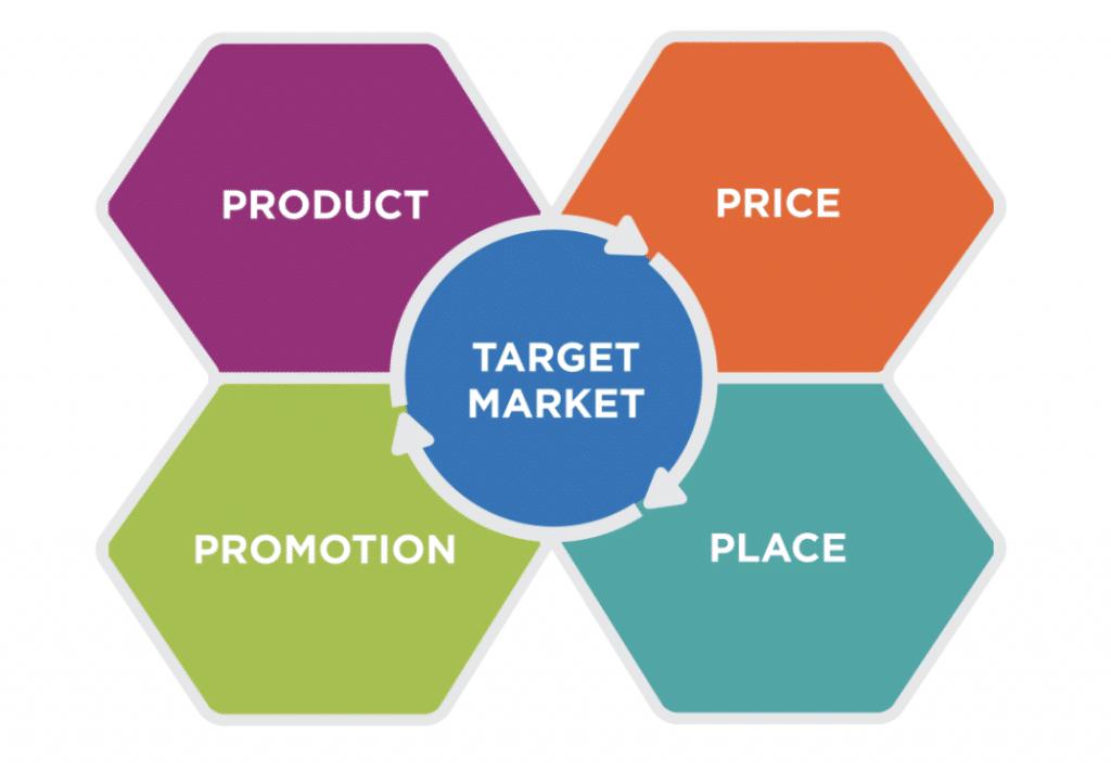 agência de marketing