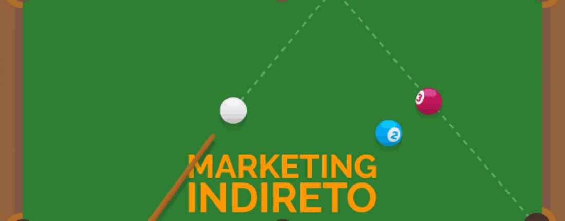 marketing indireto