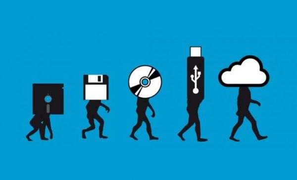 evolucion del almacenamiento