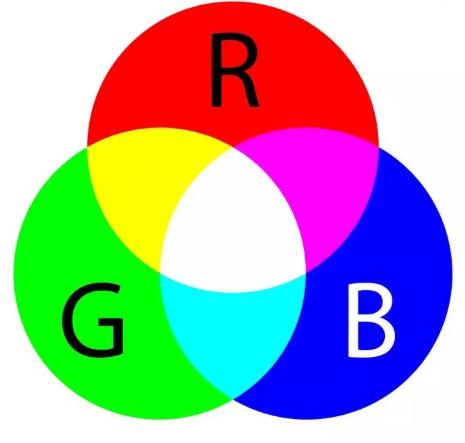 RGB combinaciones
