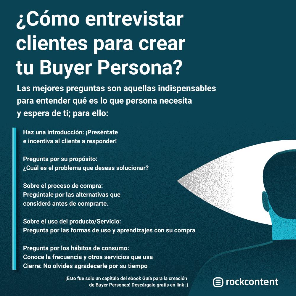 entrevistar a clientes para buyer persona